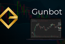 Crypto trading software to help you profit! Gunbot